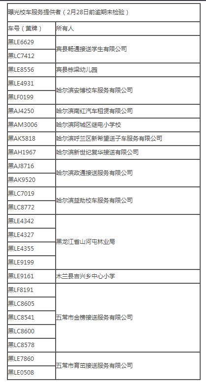 哈尔滨校车企业及600名驾驶人开学前统一上课学安全
